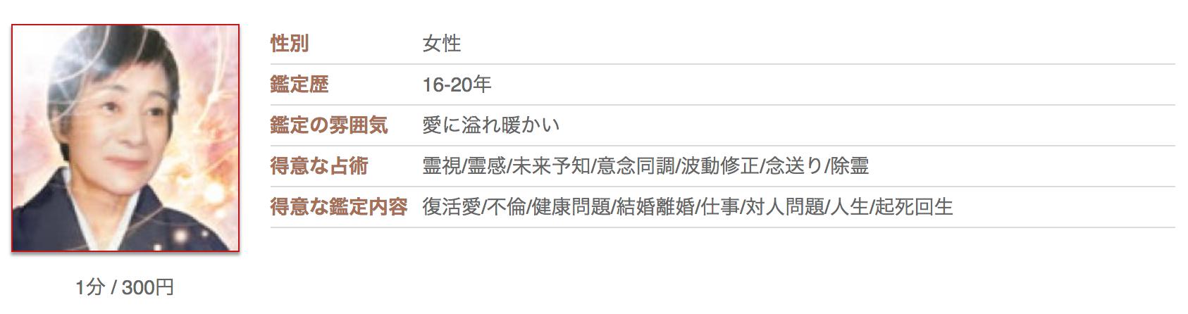 誠波(セイハ)先生の占術